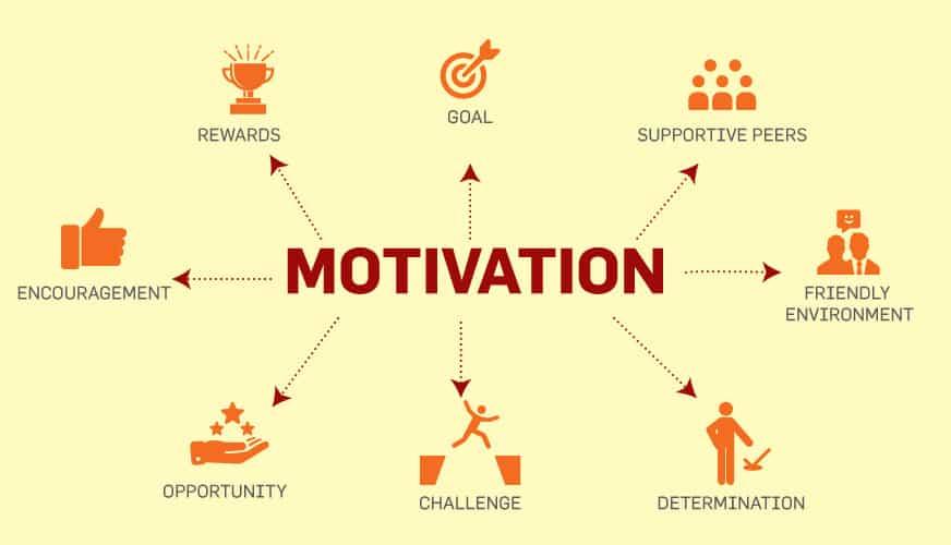10 regole sulla motivazione